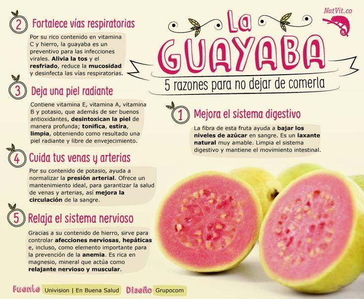 guayaba